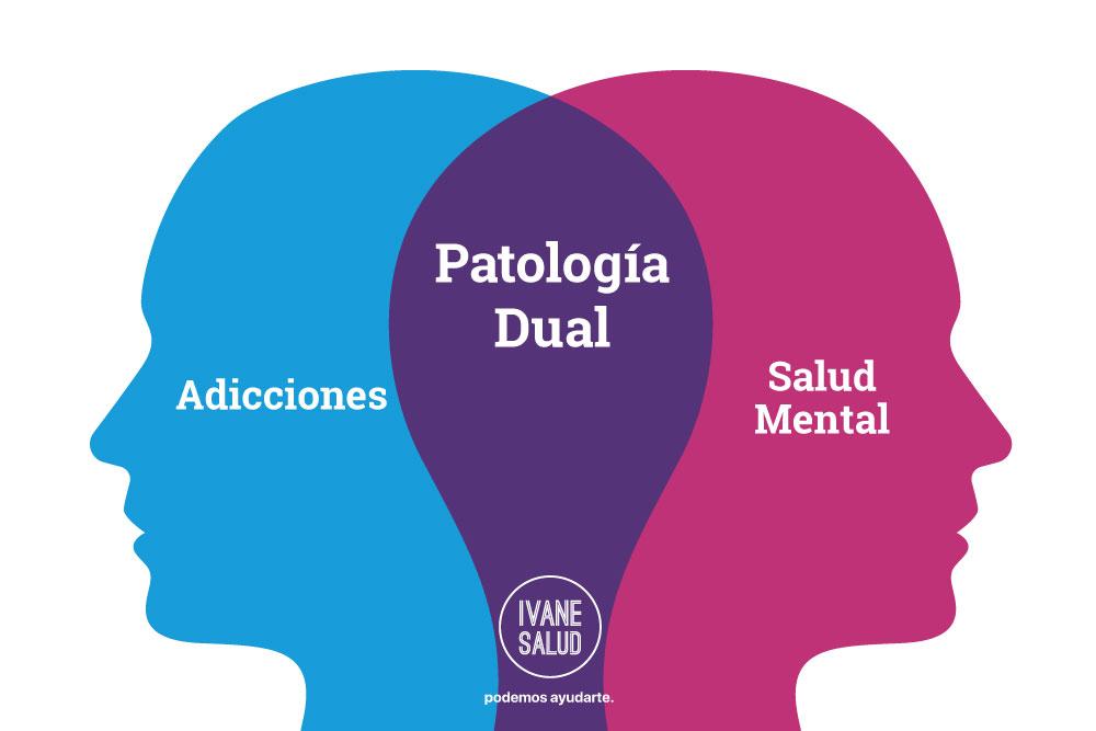 Qué es la Patología Dual