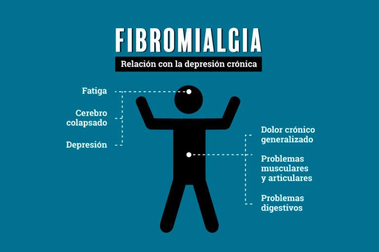 Fibromialgia: relación con la depresión crónica